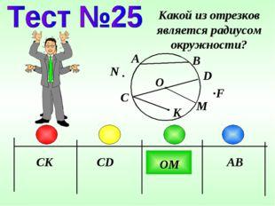 CK CD OM Какой из отрезков является радиусом окружности? A B D C AB F N K O M