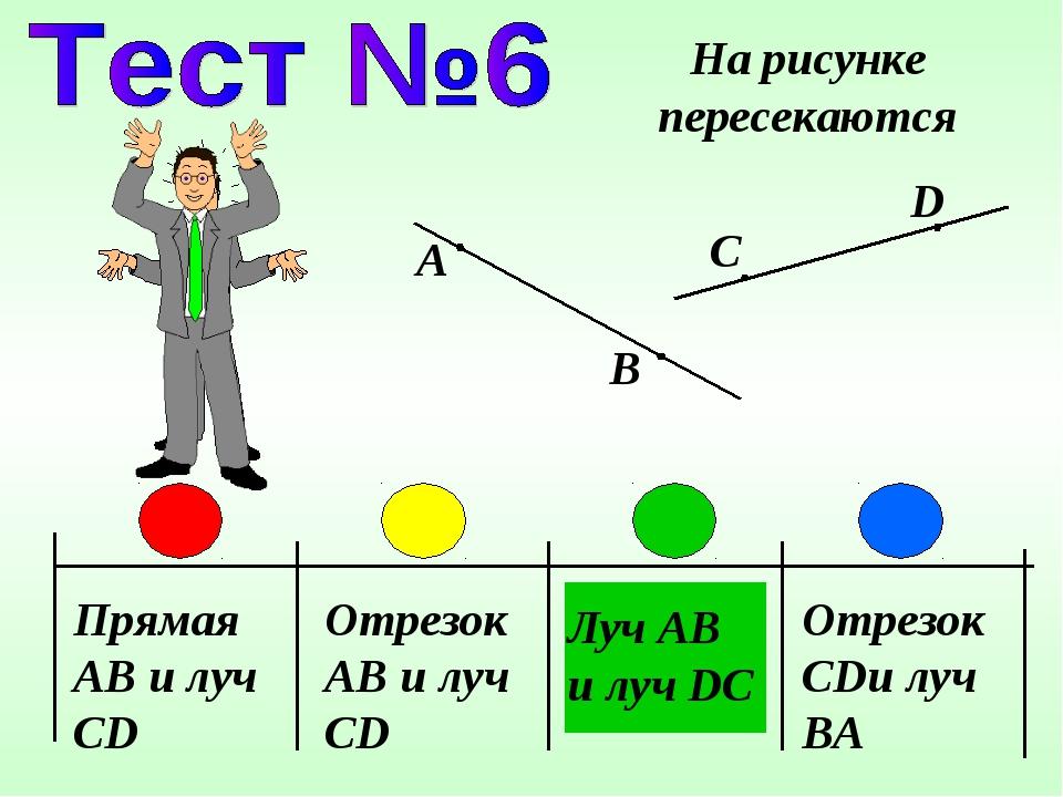 Прямая AB и луч CD Отрезок AB и луч CD Луч AB и луч DC На рисунке пересекаютс...