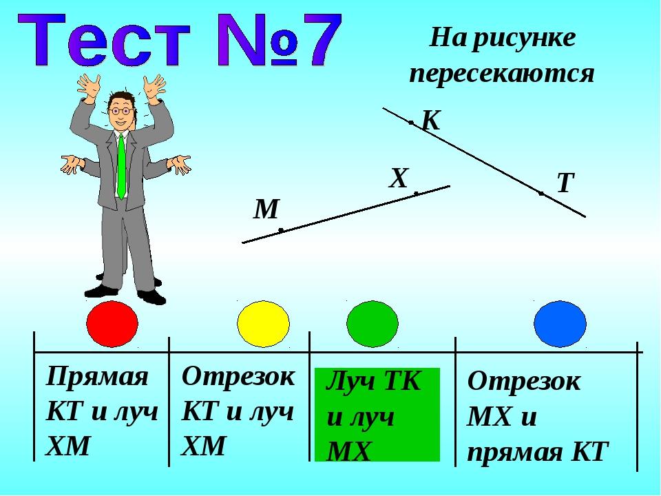 Прямая KT и луч XM Отрезок KT и луч XM Луч TK и луч MX На рисунке пересекаютс...