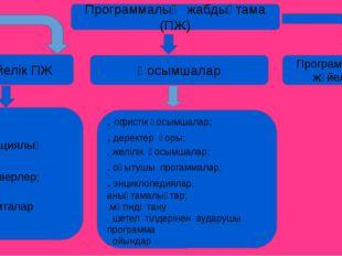 Программалық жабдықтама (ПЖ) Жүйелік ПЖ Қосымшалар Программалау жүйелері .опе