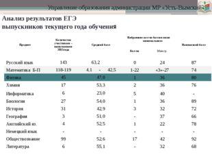 Управление образования администрации МР «Усть-Вымский» Анализ результатов ЕГ