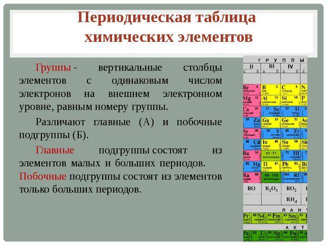 Периодическая таблица химических элементов Группы- вертикальные столбцы эле...