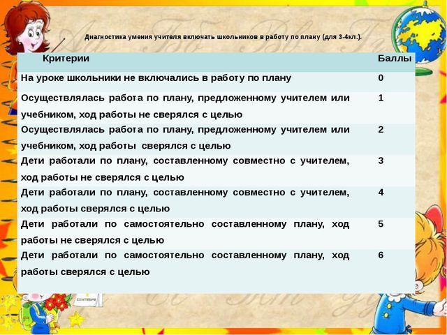 Диагностика умения учителя включать школьников в работу по плану (для 3-4кл....