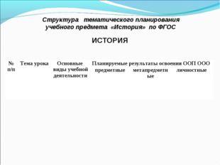 Структура тематического планирования учебного предмета «История» по ФГОС ИСТ