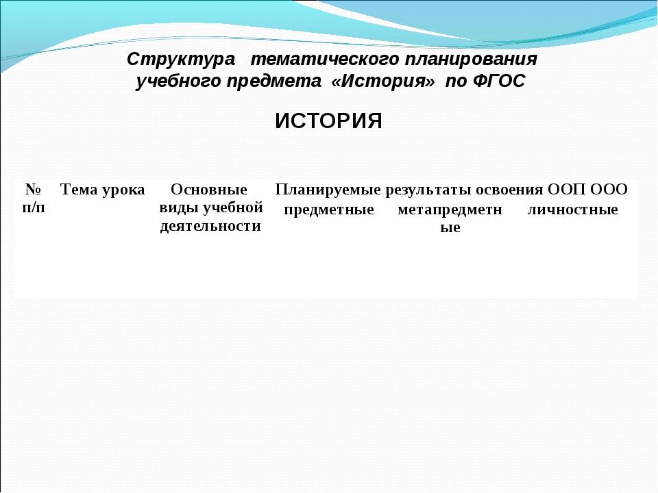 Структура тематического планирования учебного предмета «История» по ФГОС ИСТ...
