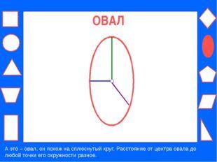 ОВАЛ А это – овал, он похож на сплюснутый круг. Расстояние от центра овала до