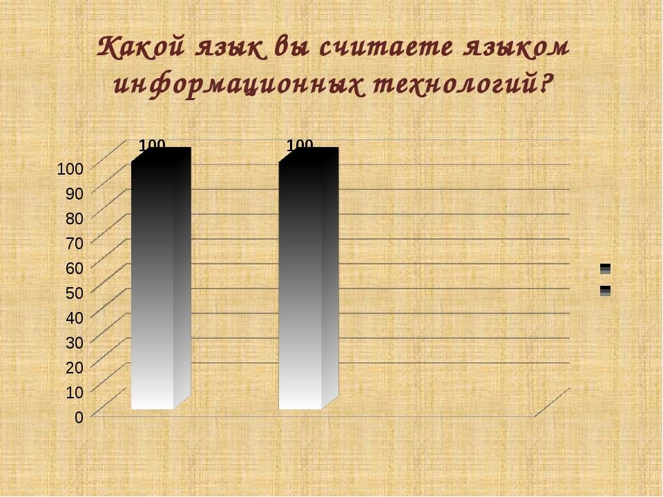 Какой язык вы считаете языком информационных технологий?