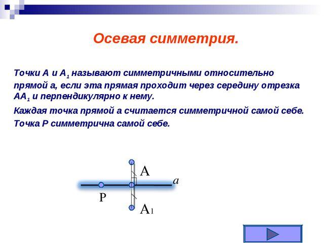 Точки А и А1 называют симметричными относительно прямой а, если эта прямая пр...