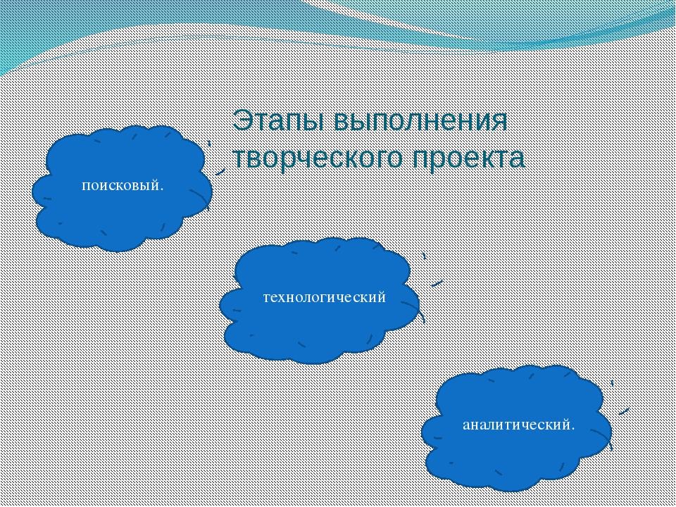 Этапы выполнения творческого проекта аналитический. технологический поисковый.