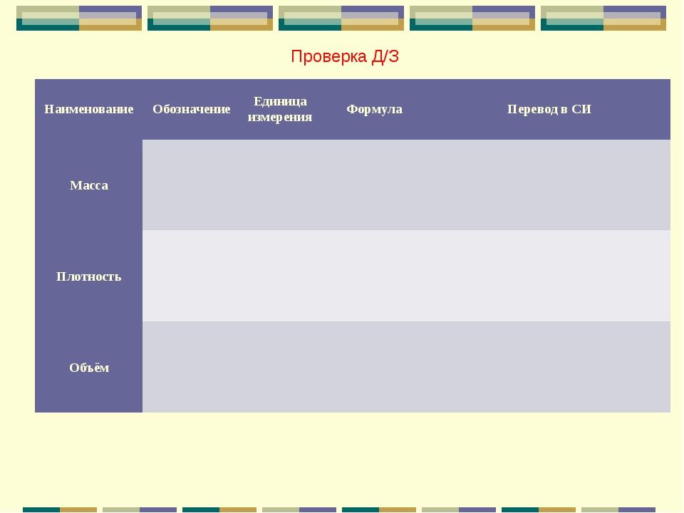 Проверка Д/З НаименованиеОбозначениеЕдиница измеренияФормулаПеревод в СИ...