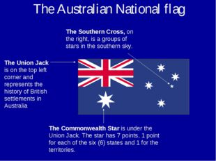 The Australian National flag The Union Jack is on the top left corner and rep