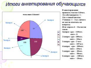 В анкетировании приняло участие 110чел. Это обучающиеся 1 – 11кл. нашей школы