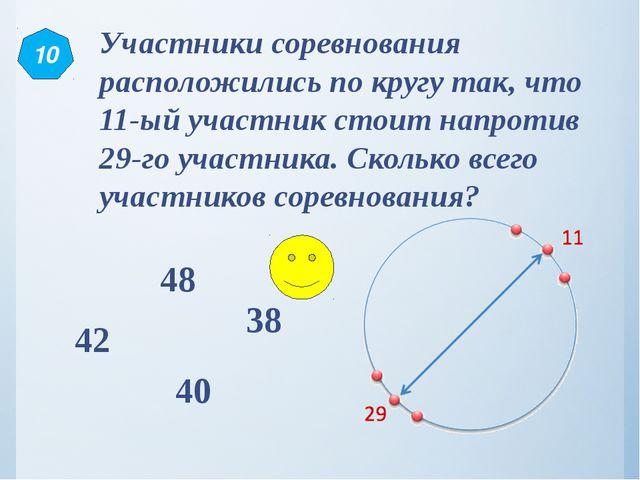 Участники соревнования расположились по кругу так, что 11-ый участник стоит н...