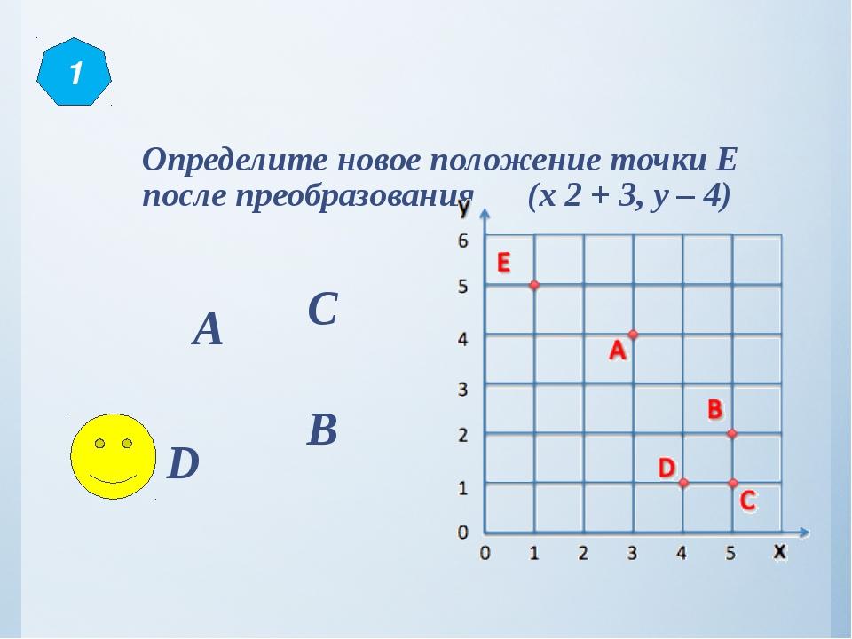 Определите новое положение точки Е после преобразования (x2+ 3, y – 4) C А...