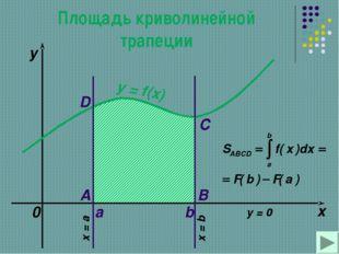 Площадь криволинейной трапеции a b x y y = f(x) 0 A B C D x = a x = b y = 0