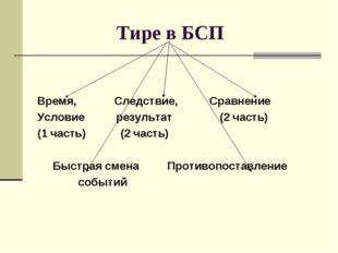 Тире в БСП Время, Следствие, Сравнение Условие результат (2 часть) (1 часть