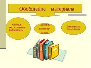 Ученические презентации Тренинги, Групповая работа Обобщение материала Итогов