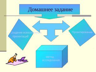 Домашнее задание Создание всевозможных презентаций Метод исследования Проекти
