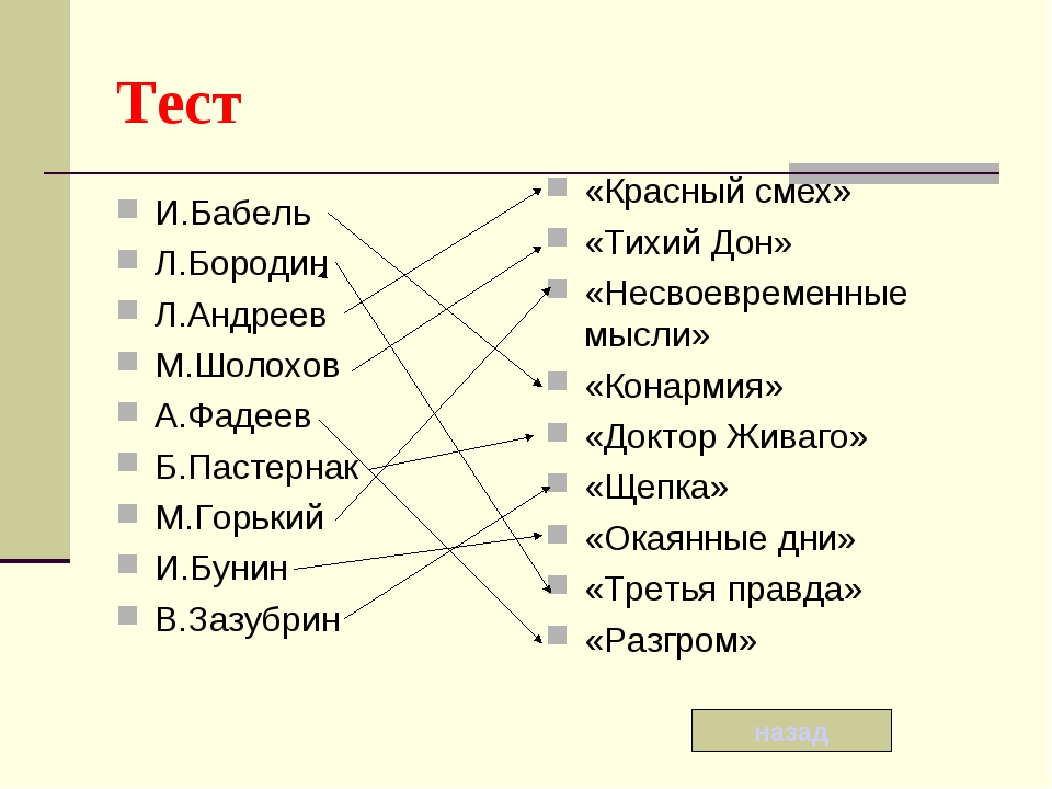 Тест И.Бабель Л.Бородин Л.Андреев М.Шолохов А.Фадеев Б.Пастернак М.Горький И....
