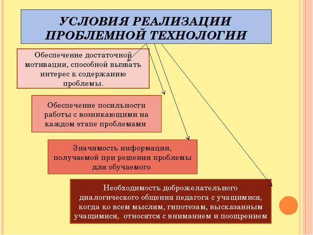 УСЛОВИЯ РЕАЛИЗАЦИИ ПРОБЛЕМНОЙ ТЕХНОЛОГИИ Обеспечение достаточной мотивации, с...