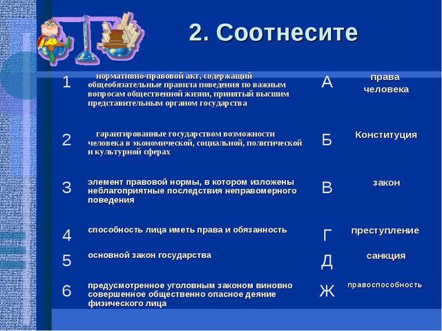 2. Соотнесите 1 нормативно-правовой акт, содержащий общеобязательные правила...