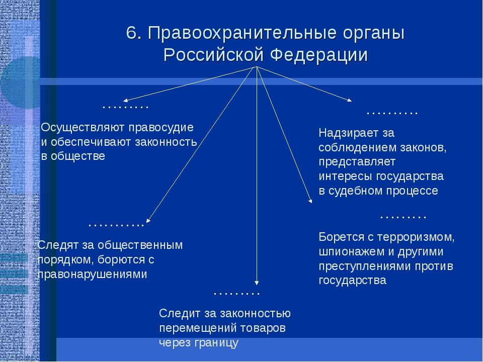 6. Правоохранительные органы Российской Федерации ……… Осуществляют правосудие...