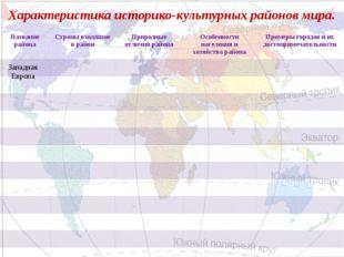 Характеристика историко-культурных районов мира. Западная Европа Название рай