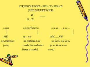 РАЗЛИЧЕНИЕ «НЕ» И «НИ» В ПРЕДЛОЖЕНИИ: И Н Е =нет =(нет) даже и = и не …, и не