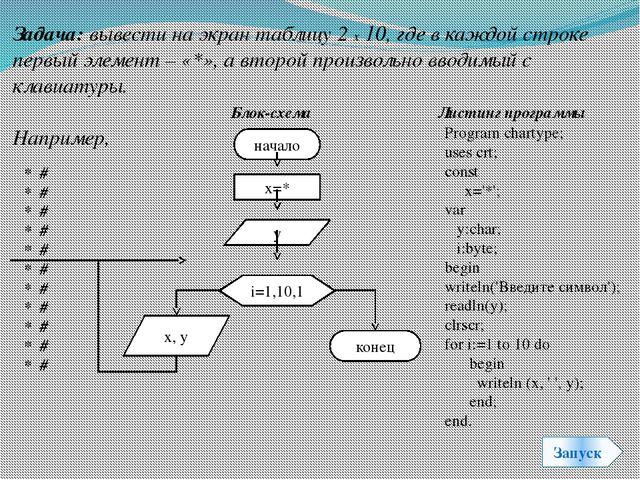 Задача: вывести на экран таблицу 2 x 10, где в каждой строке первый элемент –...