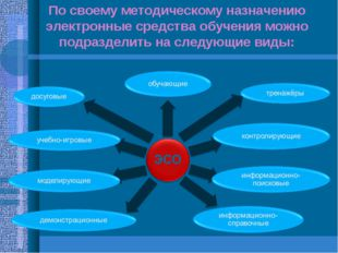 По своему методическому назначению электронные средства обучения можно подраз