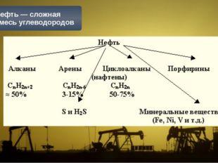 Нефть — сложная смесь углеводородов