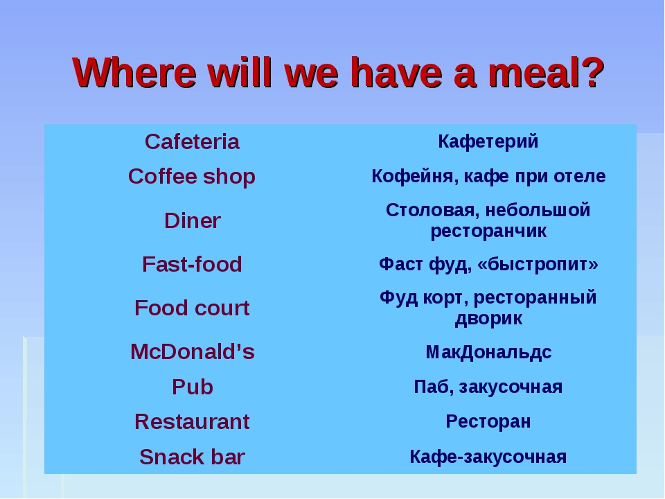 Where will we have a meal? Cafeteria	Кафетерий Coffee shop	Кофейня, кафе при...