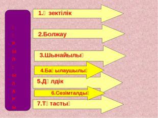 Қ Ұ Р Ы Л Ғ Ы л А Р ы 1.Өзектілік 2.Болжау 3.Шынайылық 5.Дәлдік 7.Тұтастық 4