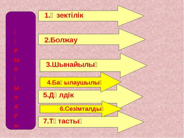 Қ Ұ Р Ы Л Ғ Ы л А Р ы 1.Өзектілік 2.Болжау 3.Шынайылық 5.Дәлдік 7.Тұтастық 4...