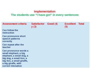 """Implementation The students use """"I have got"""" in every sentences Assessment cr"""
