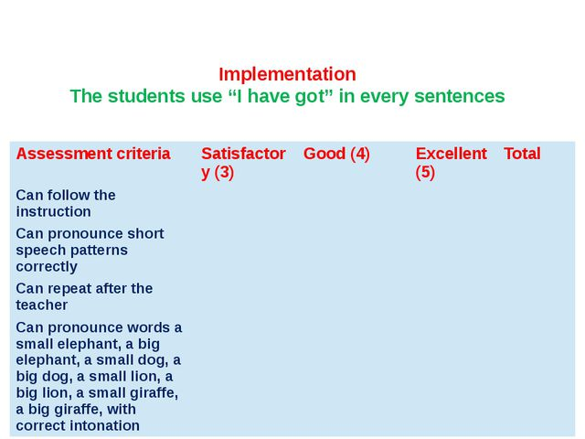 """Implementation The students use """"I have got"""" in every sentences Assessment cr..."""