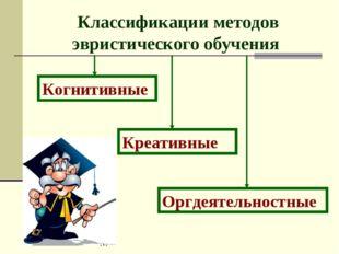 Классификации методов эвристического обучения Оргдеятельностные Креативные Ко