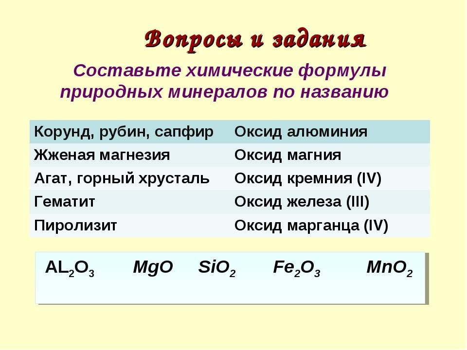 Вопросы и задания Составьте химические формулы природных минералов по названи...