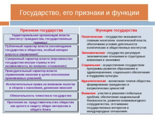 Государство, его признаки и функции Признаки государства Функции государства