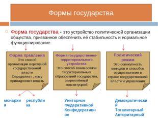 Формы государства Форма государства - это устройство политической организации