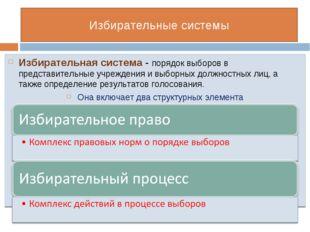 Избирательные системы Избирательная система - порядок выборов в представитель