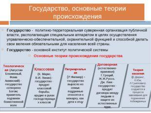 Государство, основные теории происхождения Государство - политико-территориал