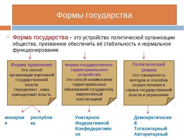 Формы государства Форма государства - это устройство политической организации...