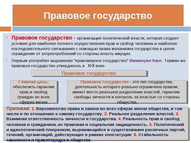 Правовое государство Правовое государство - организация политической власти,...
