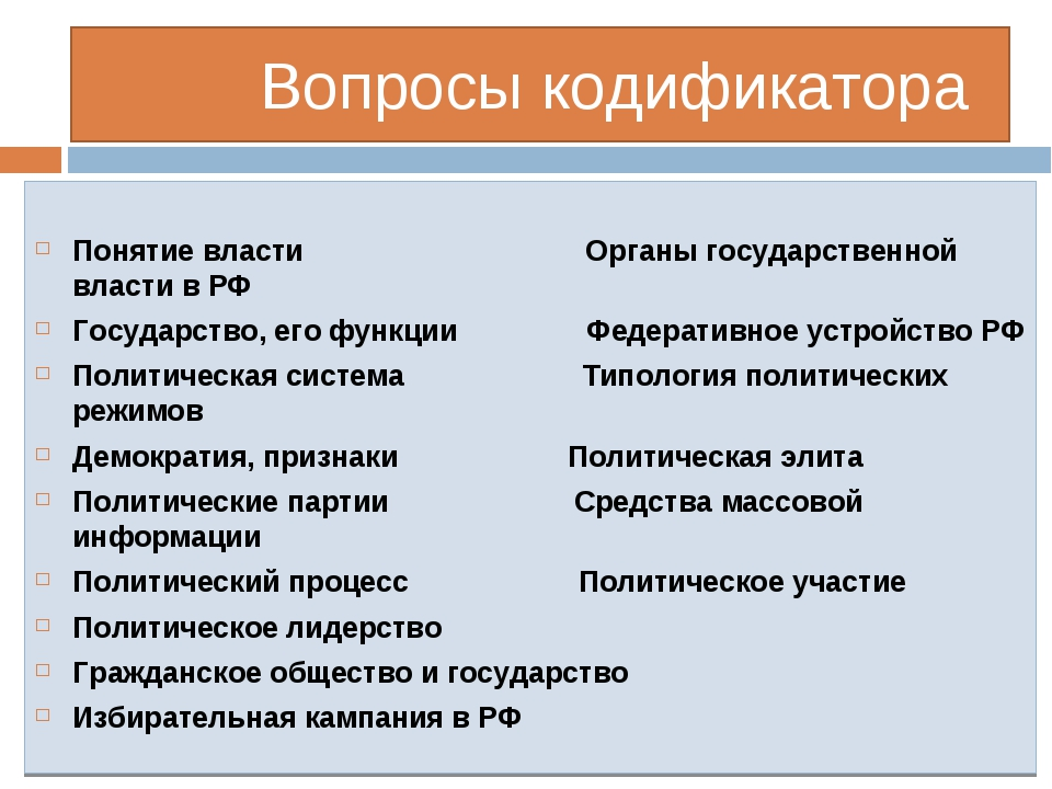 Вопросы кодификатора Понятие власти Органы государственной власти в РФ Госуд...
