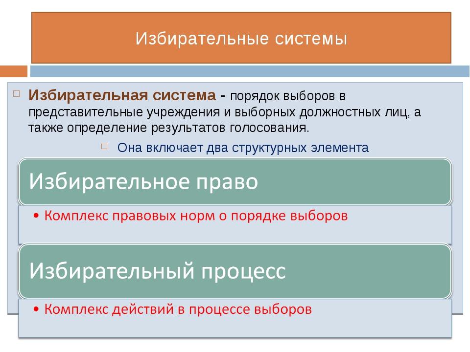 Избирательные системы Избирательная система - порядок выборов в представитель...