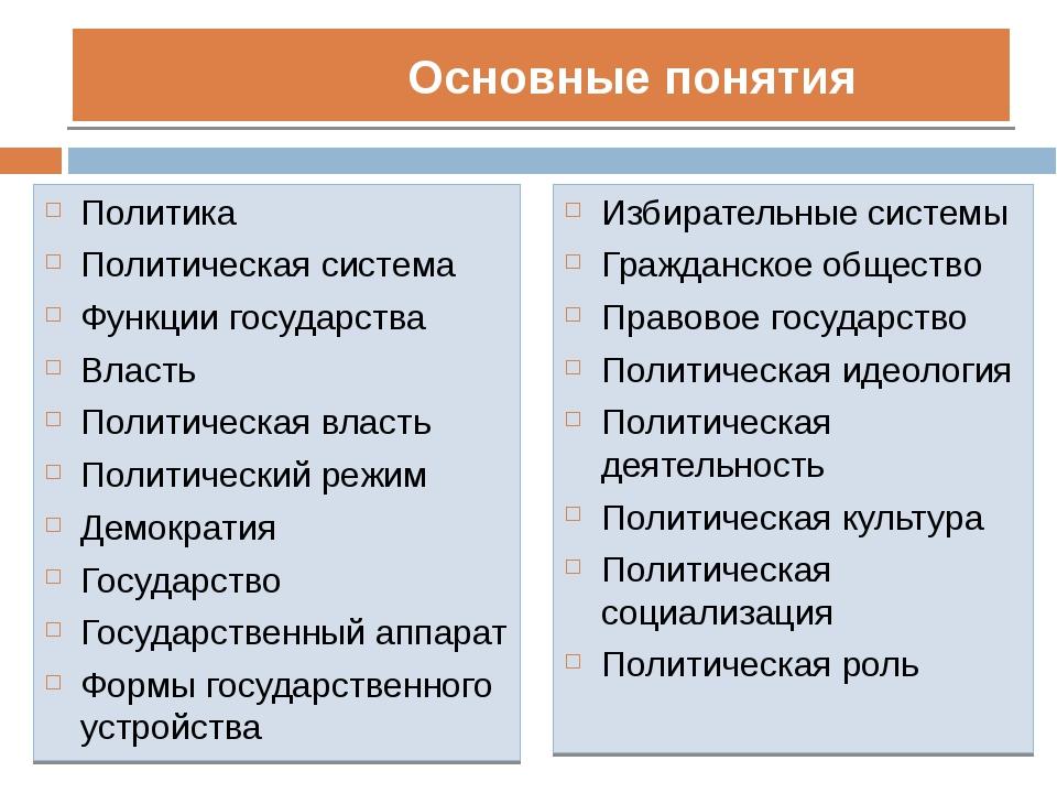 Основные понятия Политика Политическая система Функции государства Власть По...