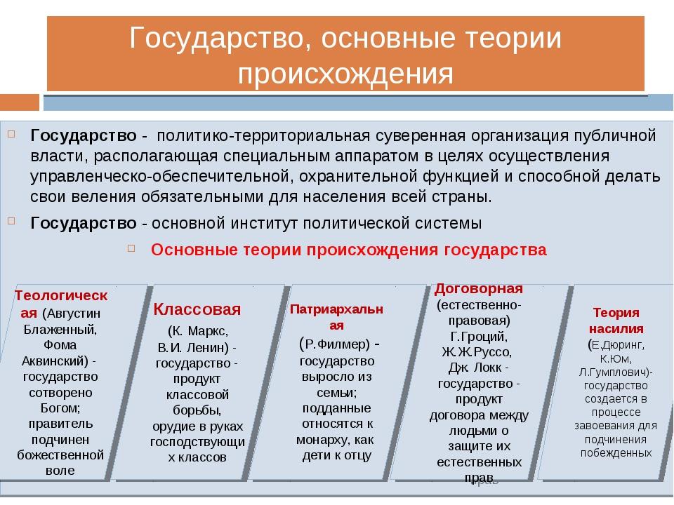 Государство, основные теории происхождения Государство - политико-территориал...