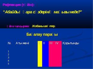 """Бағалау парағы Рефлекция (түйін): """"Абайдың қара сөздерінің маңызы неде?"""" Үйге"""