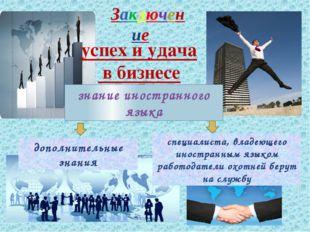 Заключение успех и удача в бизнесе знание иностранного языка дополнительные